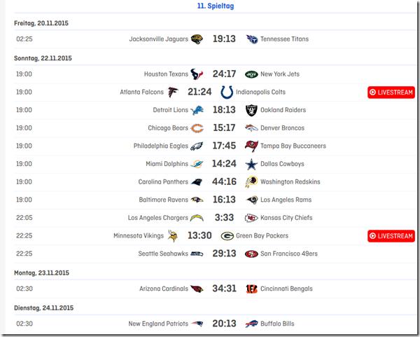 11.Spieltag 2015 in der NFL