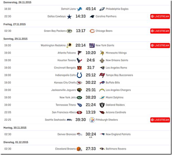 12.Spieltag 2015 in der NFL