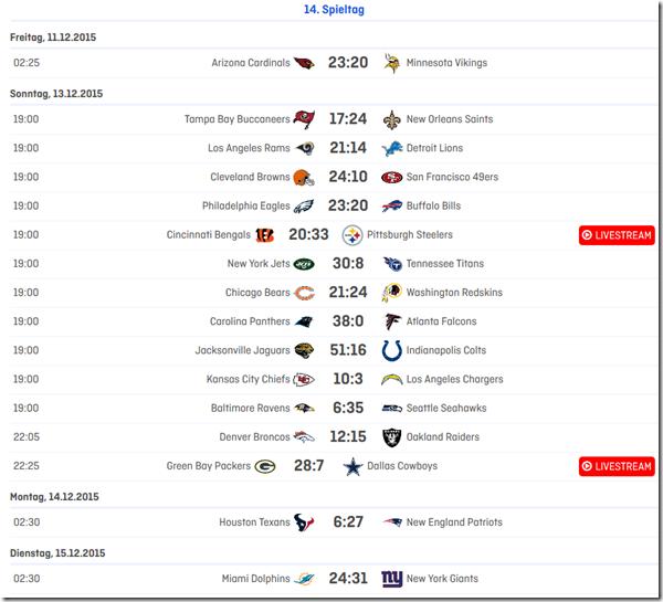 14.Spieltag 2015 in der NFL