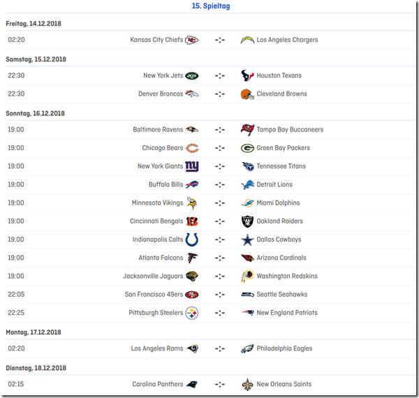 15.Spieltag in der NFL