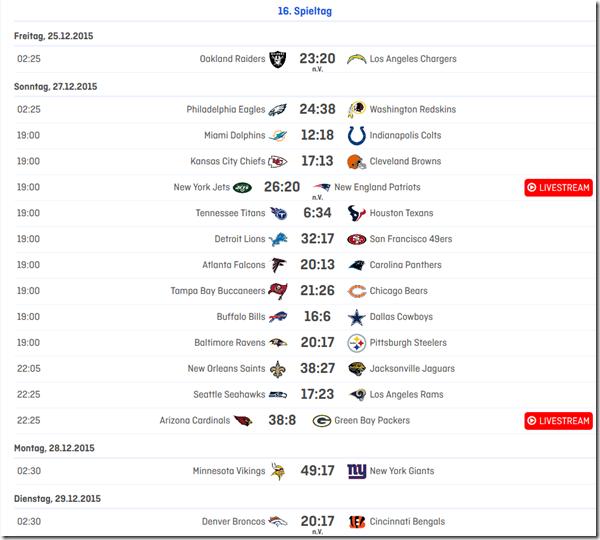 16.Spieltag 2015 in der NFL