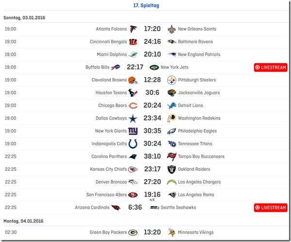 17.Spieltag 2015 in der NFL