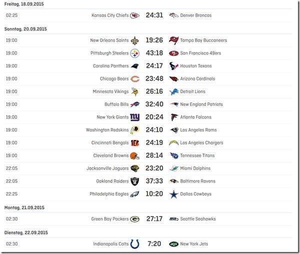 2.Spieltag 2015 in der NFL