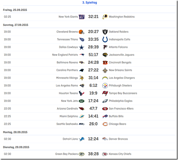3.Spieltag 2015 in der NFL