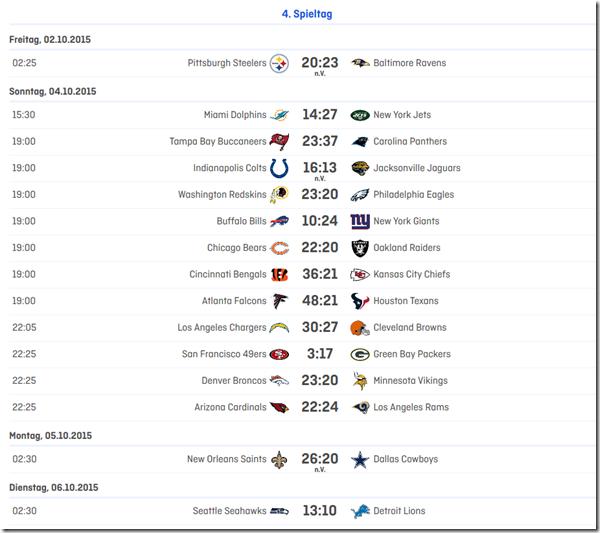4.Spieltag 2015 in der NFL