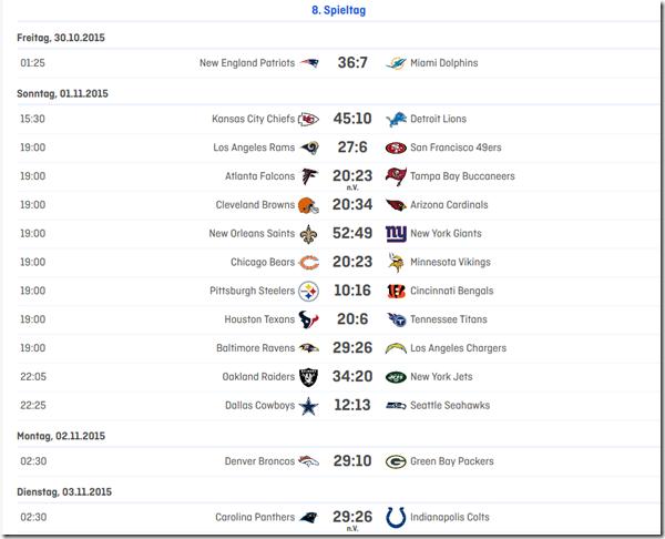 8.Spieltag 2015 in der NFL